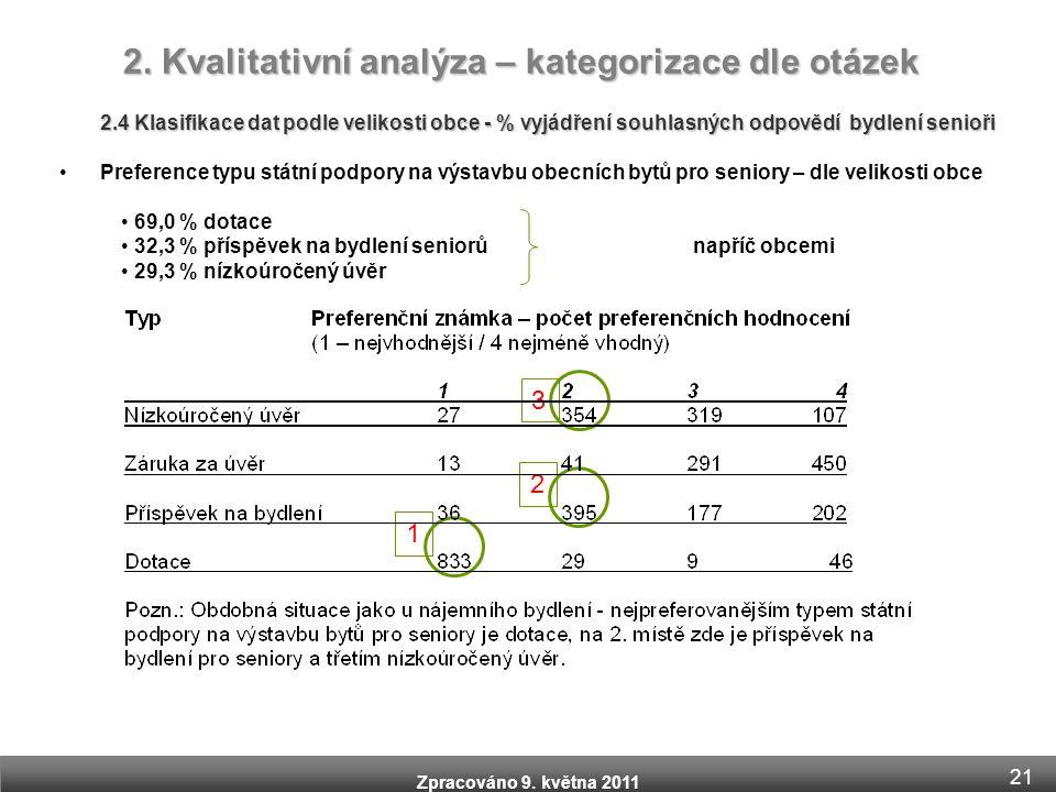 Zpracováno 9. května 2011 2.4 Klasifikace dat podle velikosti obce - % vyjádření souhlasných odpovědí bydlení senioři •Preference typu státní podpory