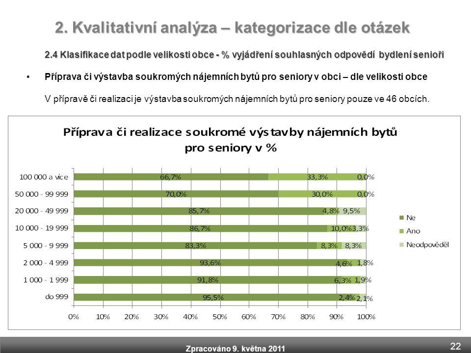 Zpracováno 9. května 2011 2.4 Klasifikace dat podle velikosti obce - % vyjádření souhlasných odpovědí bydlení senioři •Příprava či výstavba soukromých