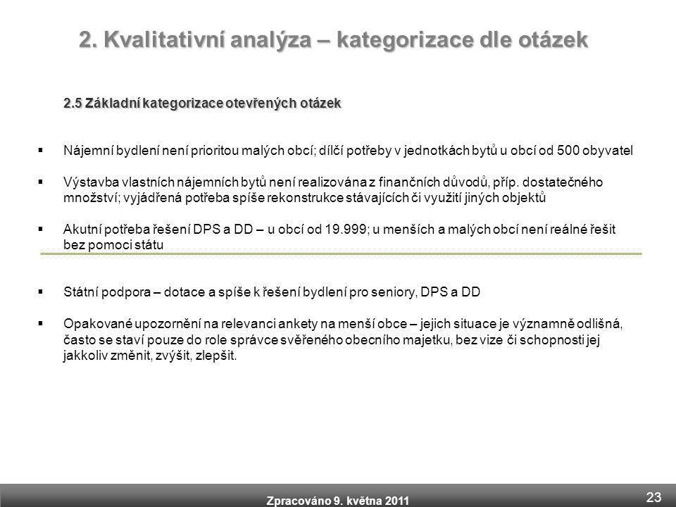 Zpracováno 9. května 2011 2. Kvalitativní analýza – kategorizace dle otázek 2.5 Základní kategorizace otevřených otázek  Nájemní bydlení není priorit