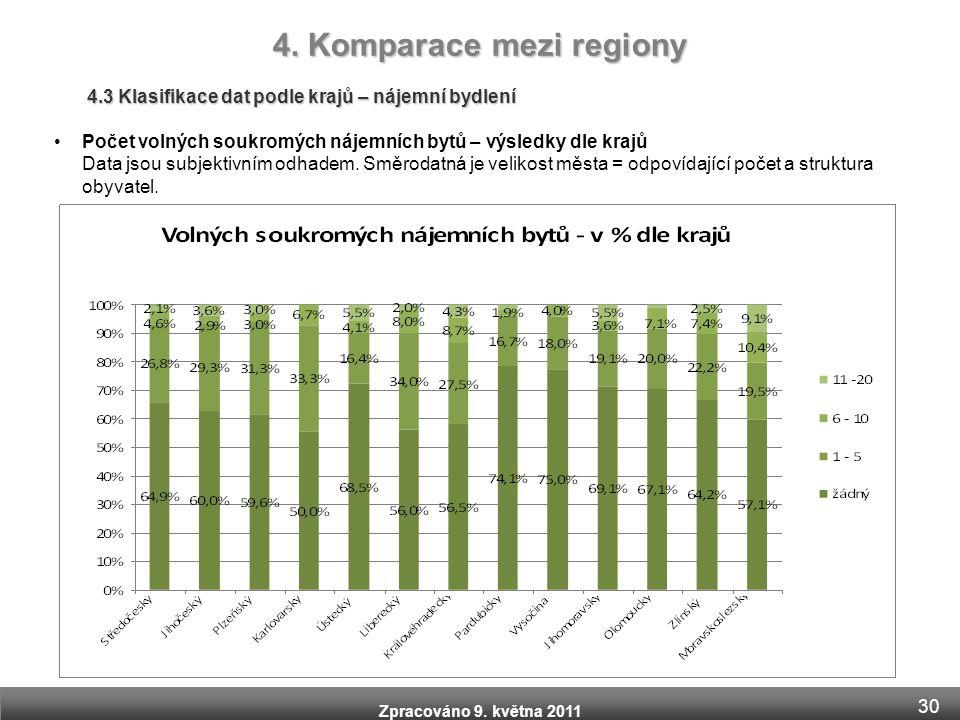 Zpracováno 9. května 2011 4.3 Klasifikace dat podle krajů – nájemní bydlení •Počet volných soukromých nájemních bytů – výsledky dle krajů Data jsou su