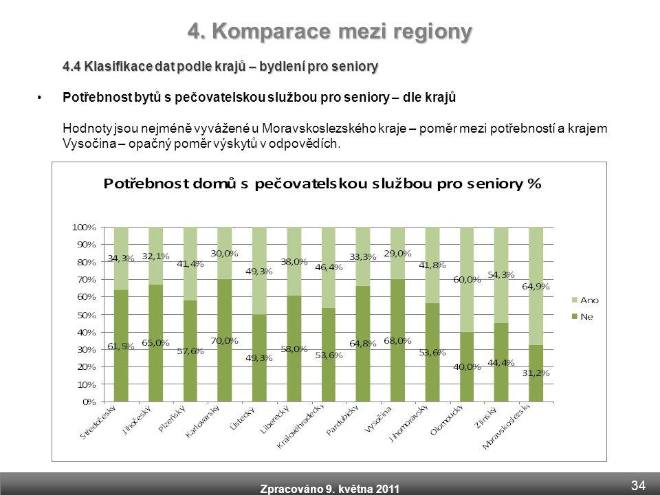 Zpracováno 9. května 2011 4.4 Klasifikace dat podle krajů – bydlení pro seniory •Potřebnost bytů s pečovatelskou službou pro seniory – dle krajů Hodno