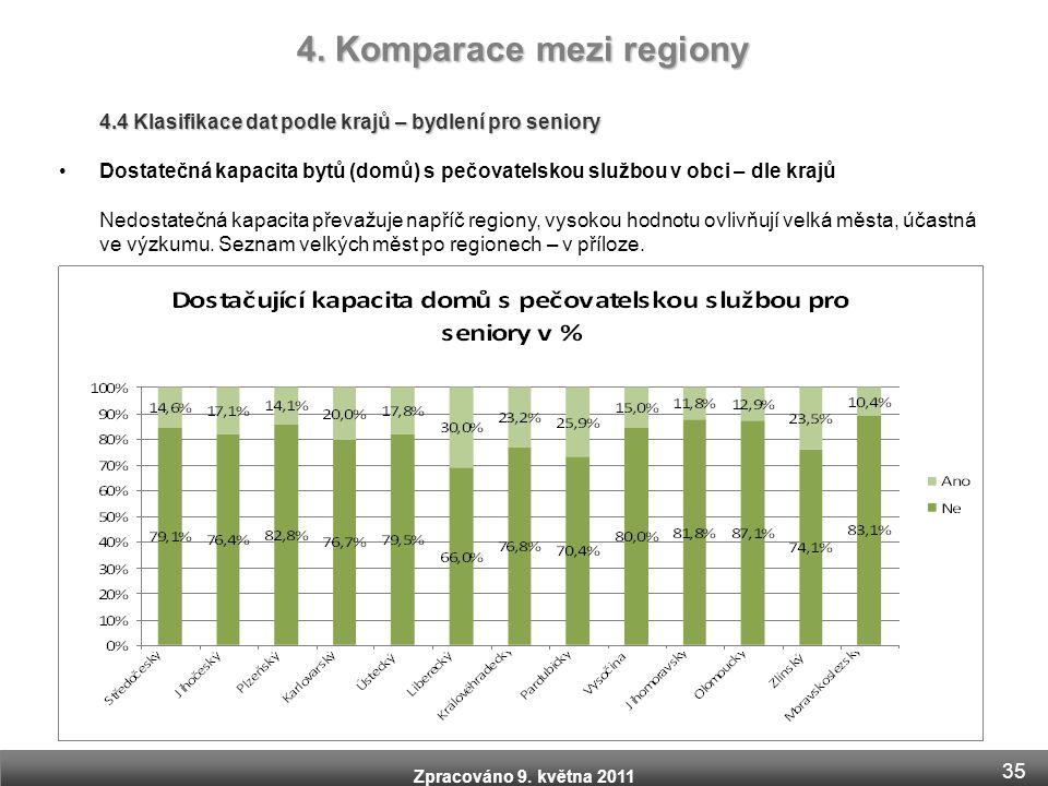 Zpracováno 9. května 2011 4.4 Klasifikace dat podle krajů – bydlení pro seniory •Dostatečná kapacita bytů (domů) s pečovatelskou službou v obci – dle