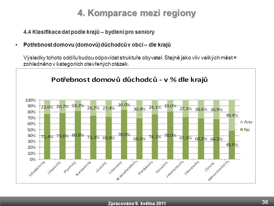Zpracováno 9. května 2011 4.4 Klasifikace dat podle krajů – bydlení pro seniory •Potřebnost domovu (domovů) důchodců v obci – dle krajů Výsledky tohot