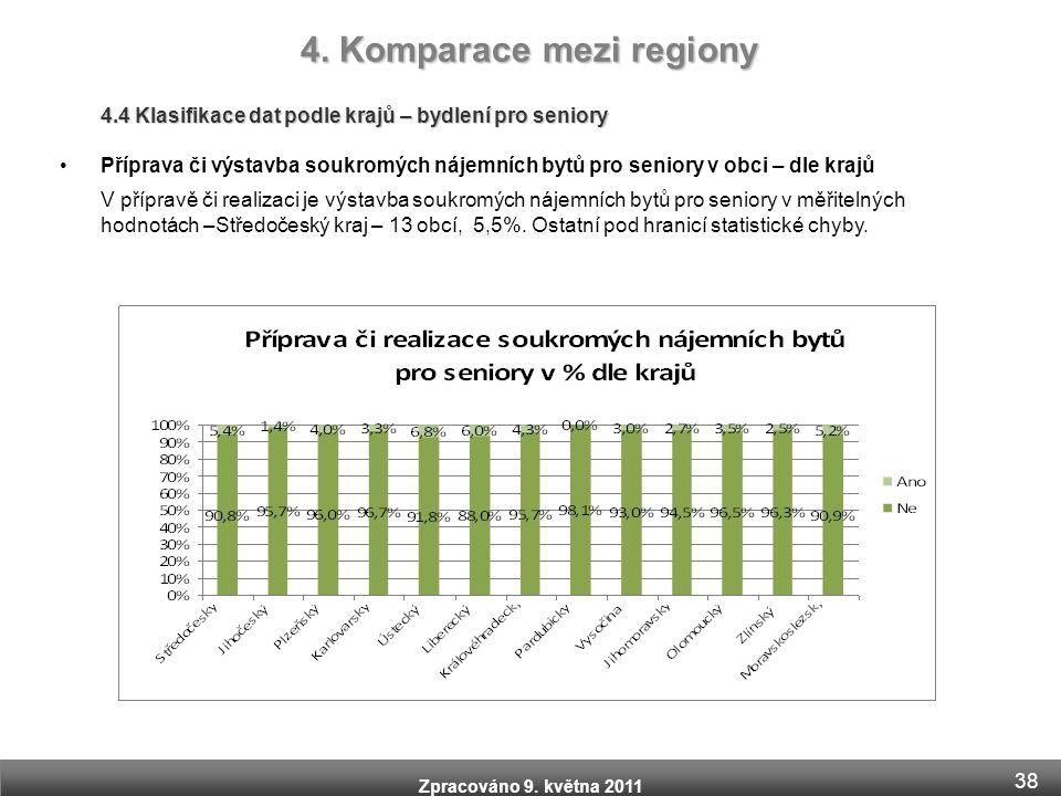 Zpracováno 9. května 2011 4.4 Klasifikace dat podle krajů – bydlení pro seniory •Příprava či výstavba soukromých nájemních bytů pro seniory v obci – d