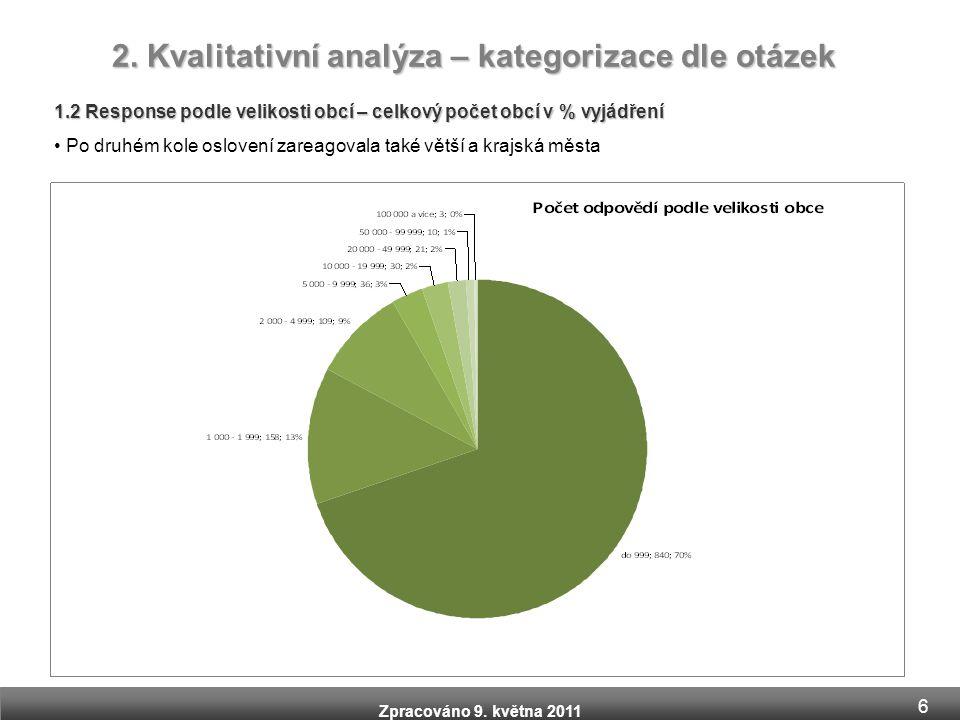 Zpracováno 9. května 2011 2. Kvalitativní analýza – kategorizace dle otázek 1.2 Response podle velikosti obcí – celkový počet obcí v % vyjádření • Po