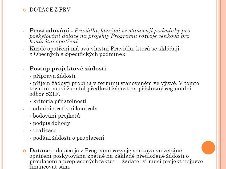 O PATŘENÍ PRV Osa III opatření 2.1.