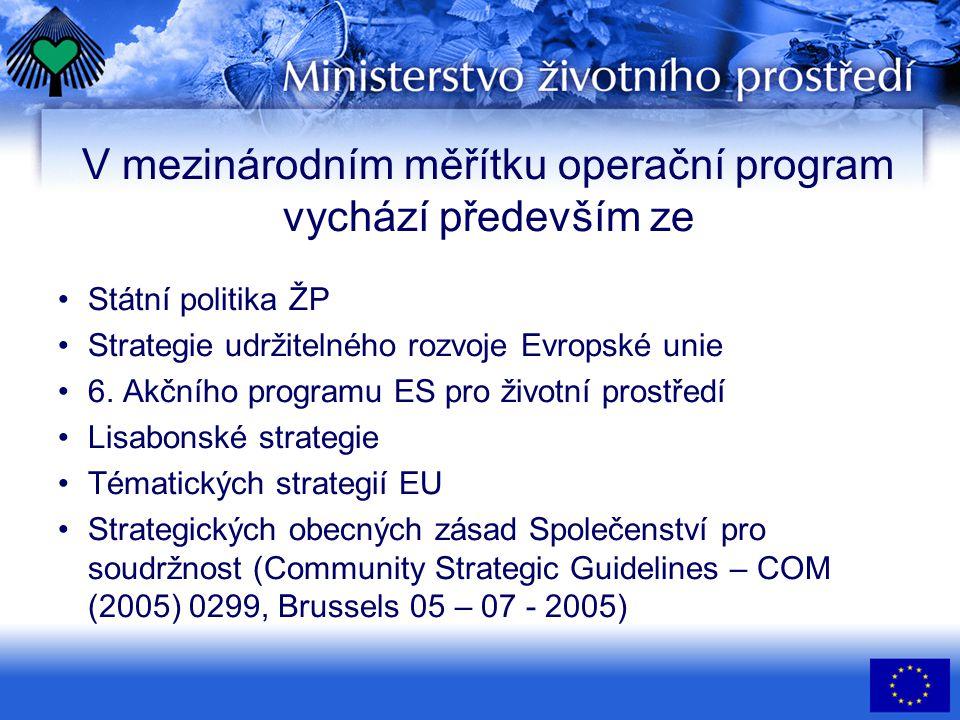 V mezinárodním měřítku operační program vychází především ze •Státní politika ŽP •Strategie udržitelného rozvoje Evropské unie •6.