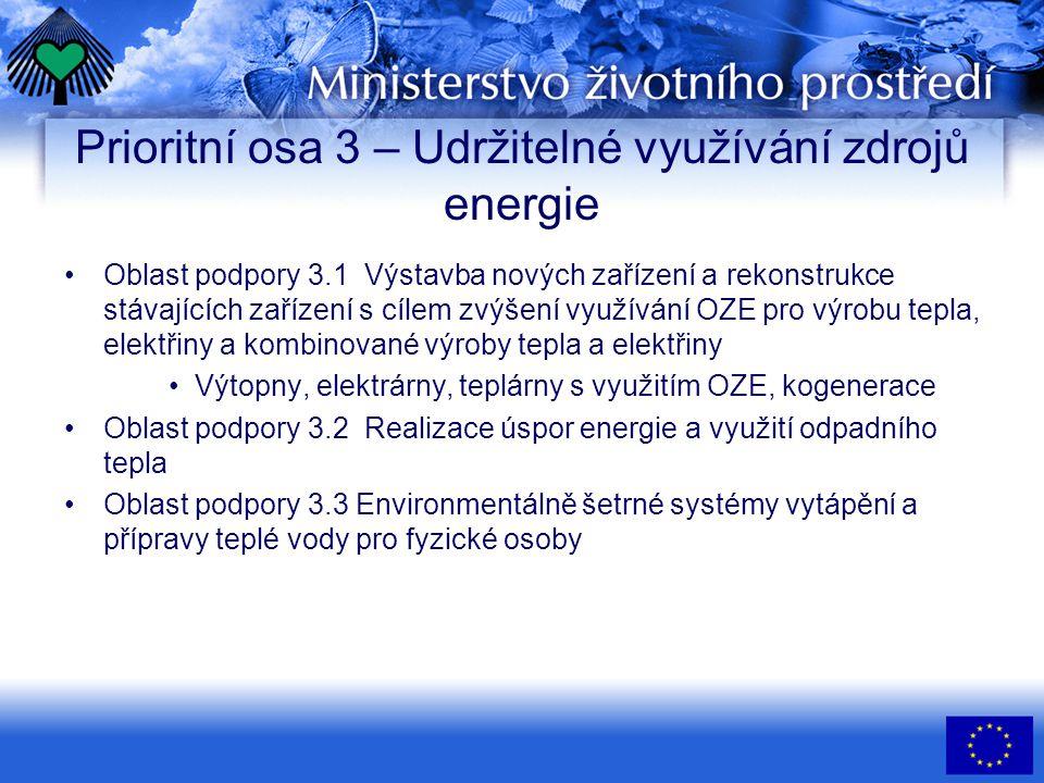 Prioritní osa 3 – Udržitelné využívání zdrojů energie •Oblast podpory 3.1 Výstavba nových zařízení a rekonstrukce stávajících zařízení s cílem zvýšení využívání OZE pro výrobu tepla, elektřiny a kombinované výroby tepla a elektřiny •Výtopny, elektrárny, teplárny s využitím OZE, kogenerace •Oblast podpory 3.2 Realizace úspor energie a využití odpadního tepla •Oblast podpory 3.3 Environmentálně šetrné systémy vytápění a přípravy teplé vody pro fyzické osoby