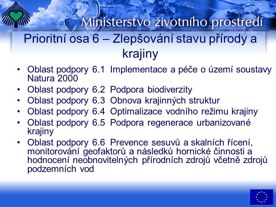 Kritéria přijatelnosti a kritéria výběru projektů •Kritéria přijatelnosti •Splnění základních podmínek programu, principy politiky EU atd.