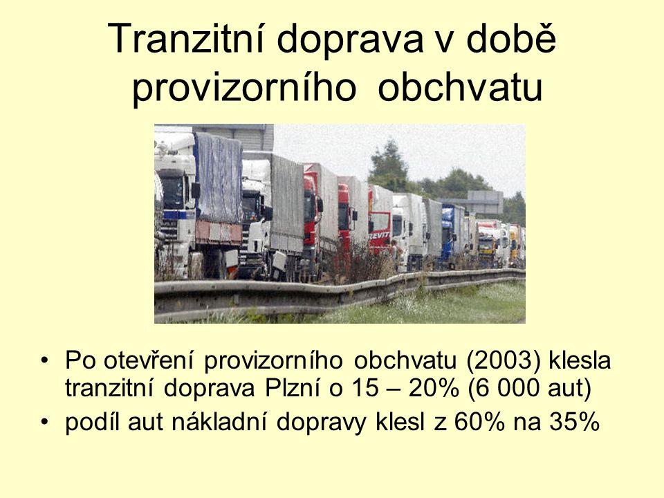 Tranzitní doprava v době provizorního obchvatu •Po otevření provizorního obchvatu (2003) klesla tranzitní doprava Plzní o 15 – 20% (6 000 aut) •podíl