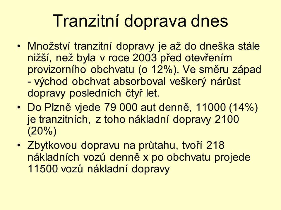 Tranzitní doprava dnes •Množství tranzitní dopravy je až do dneška stále nižší, než byla v roce 2003 před otevřením provizorního obchvatu (o 12%). Ve