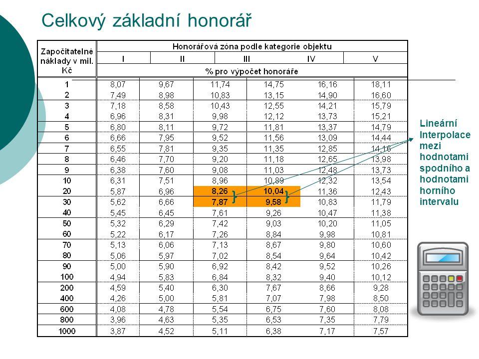 Celkový základní honorář Lineární Interpolace mezi hodnotami spodního a hodnotami horního intervalu