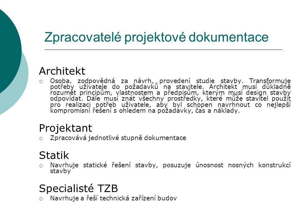 Zpracovatelé projektové dokumentace Architekt  Osoba, zodpovědná za návrh, provedení studie stavby.