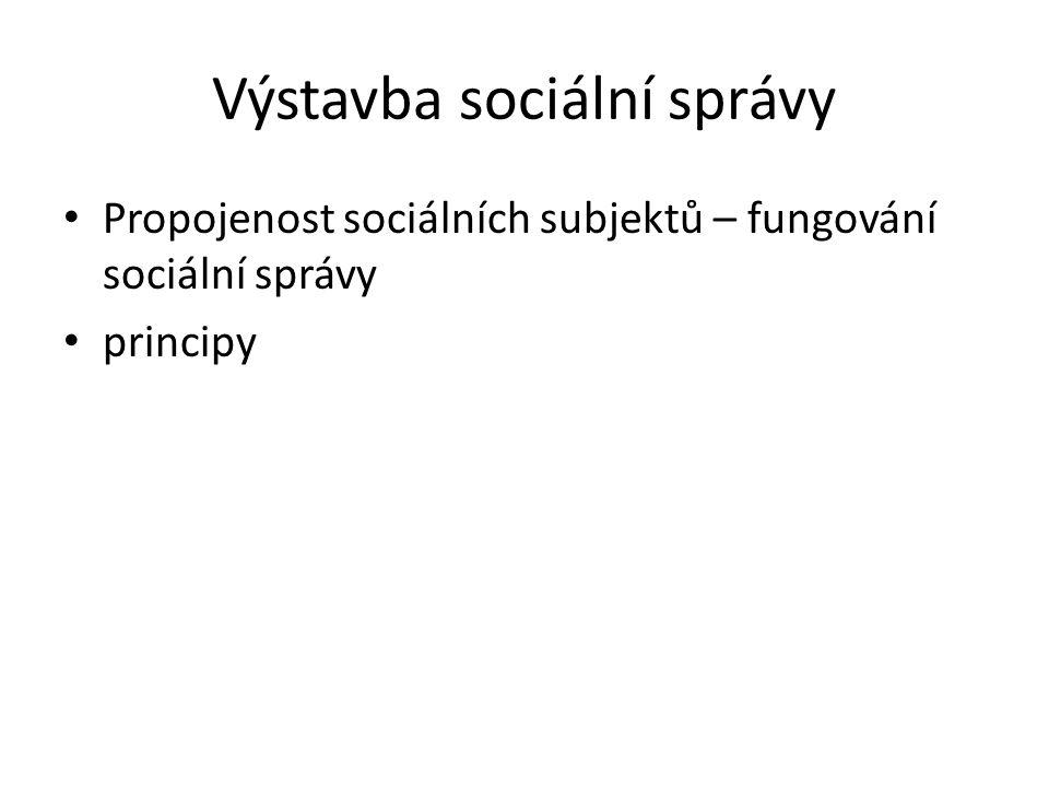 Výstavba sociální správy • Propojenost sociálních subjektů – fungování sociální správy • principy