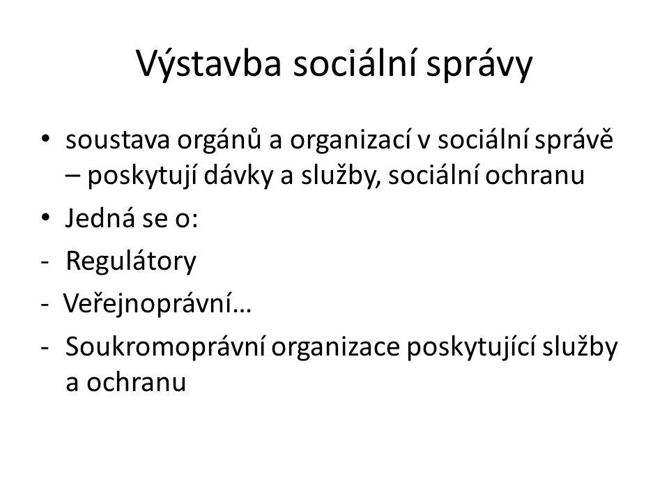 Výstavba sociální správy • soustava orgánů a organizací v sociální správě – poskytují dávky a služby, sociální ochranu • Jedná se o: -Regulátory - Veřejnoprávní… -Soukromoprávní organizace poskytující služby a ochranu