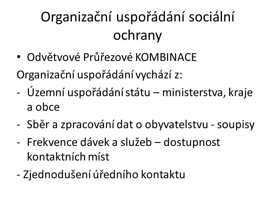 Organizační uspořádání sociální ochrany • Odvětvové Průřezové KOMBINACE Organizační uspořádání vychází z: -Územní uspořádání státu – ministerstva, kra