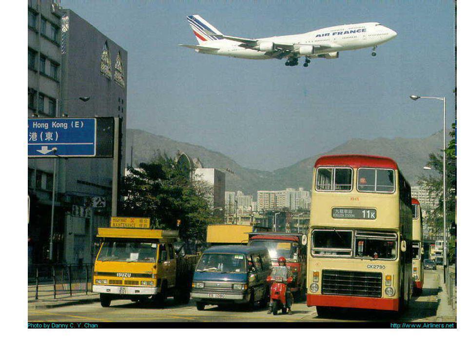 Letiště jsou podle základní délky VPD rozděleny do skupin, které jsou označeny kódovými písmeny A – E.