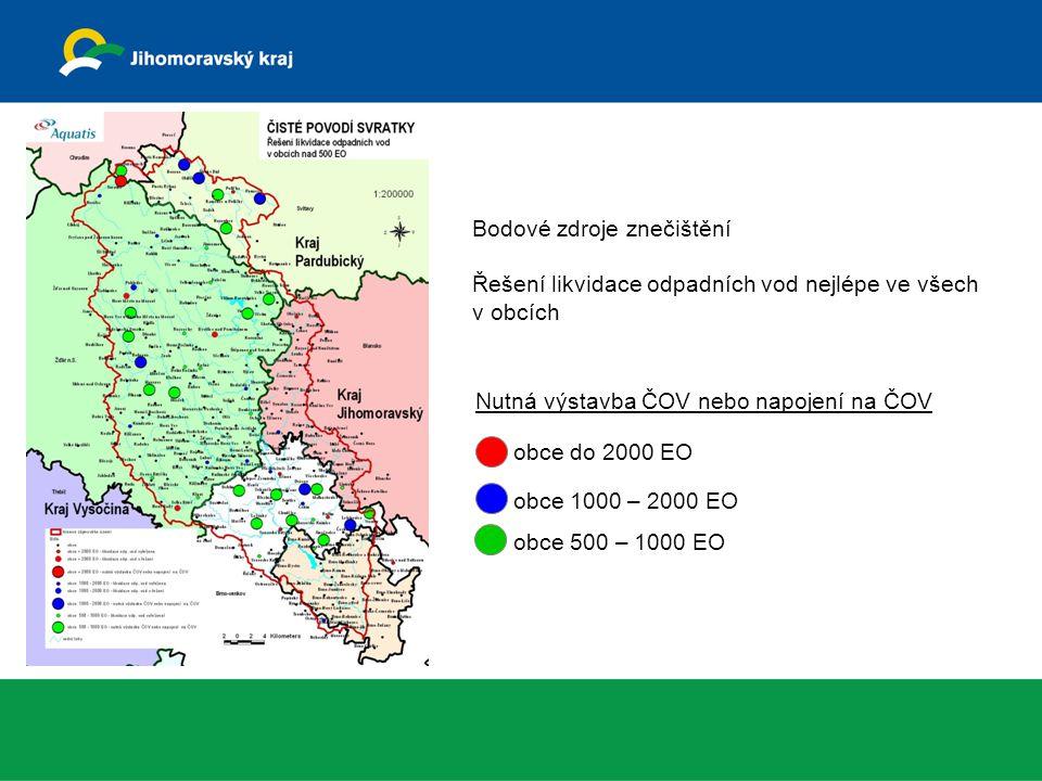 Bodové zdroje znečištění Řešení likvidace odpadních vod nejlépe ve všech v obcích Nutná výstavba ČOV nebo napojení na ČOV obce do 2000 EO obce 1000 – 2000 EO obce 500 – 1000 EO