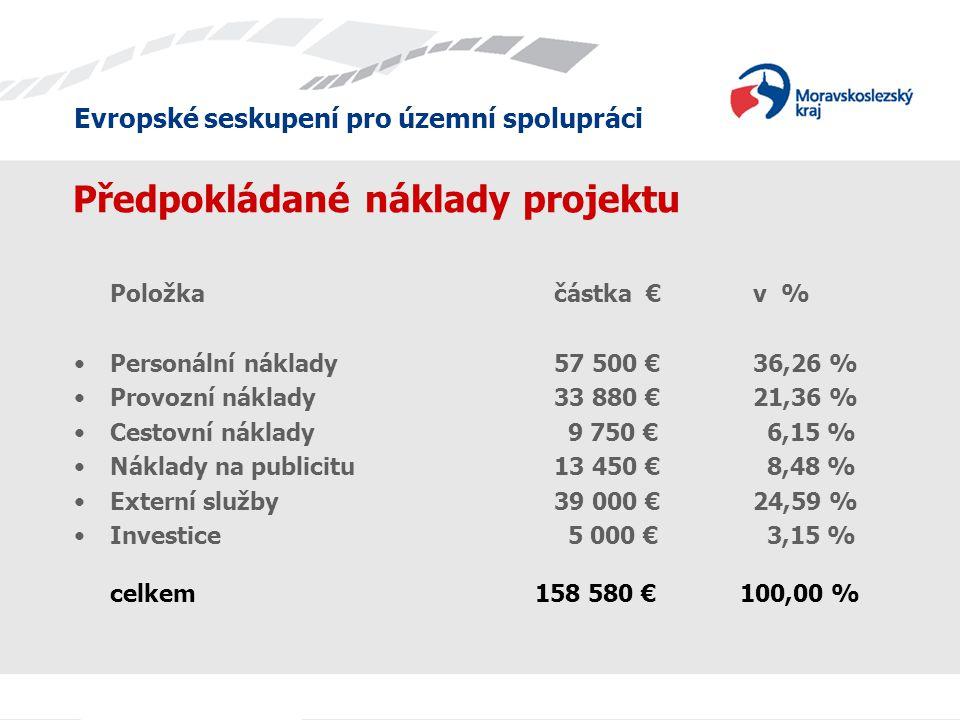 Evropské seskupení pro územní spolupráci Předpokládané náklady projektu Položkačástka € v % •Personální náklady57 500 € 36,26 % •Provozní náklady33 880 € 21,36 % •Cestovní náklady 9 750 € 6,15 % •Náklady na publicitu13 450 € 8,48 % •Externí služby39 000 € 24,59 % •Investice 5 000 € 3,15 % celkem 158 580 € 100,00 %