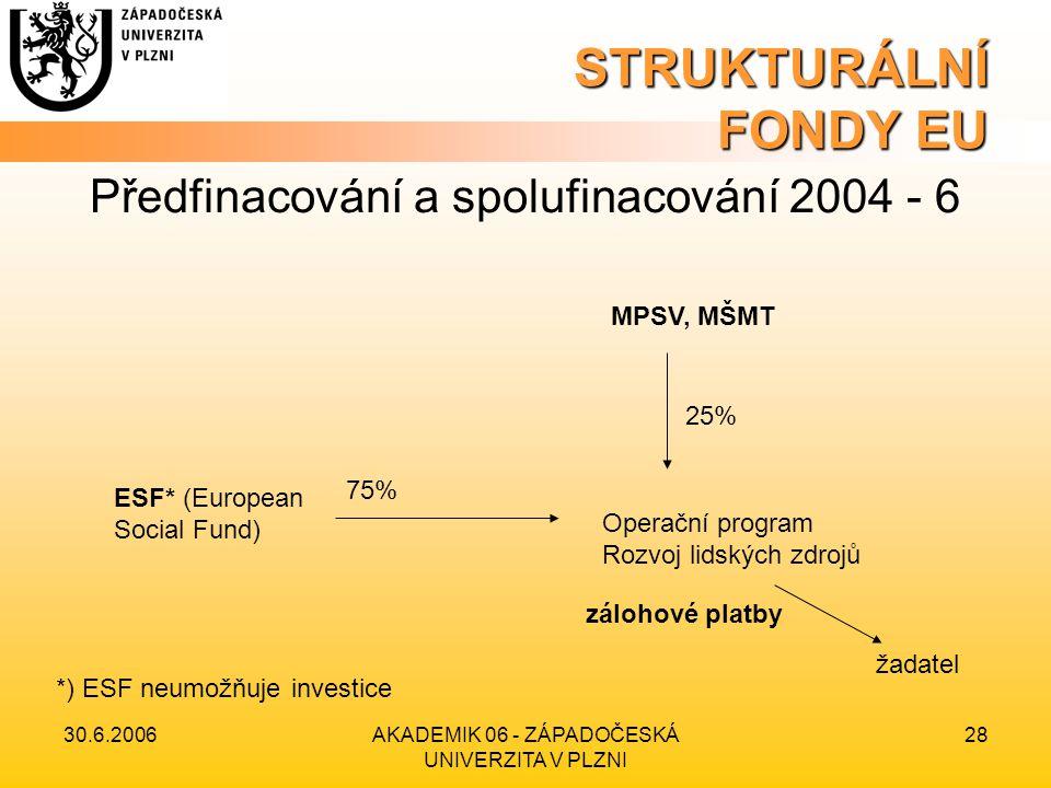 30.6.2006AKADEMIK 06 - ZÁPADOČESKÁ UNIVERZITA V PLZNI 28 STRUKTURÁLNÍ FONDY EU Předfinacování a spolufinacování 2004 - 6 ESF* (European Social Fund) Operační program Rozvoj lidských zdrojů 75% MPSV, MŠMT 25% zálohové platby žadatel *) ESF neumožňuje investice