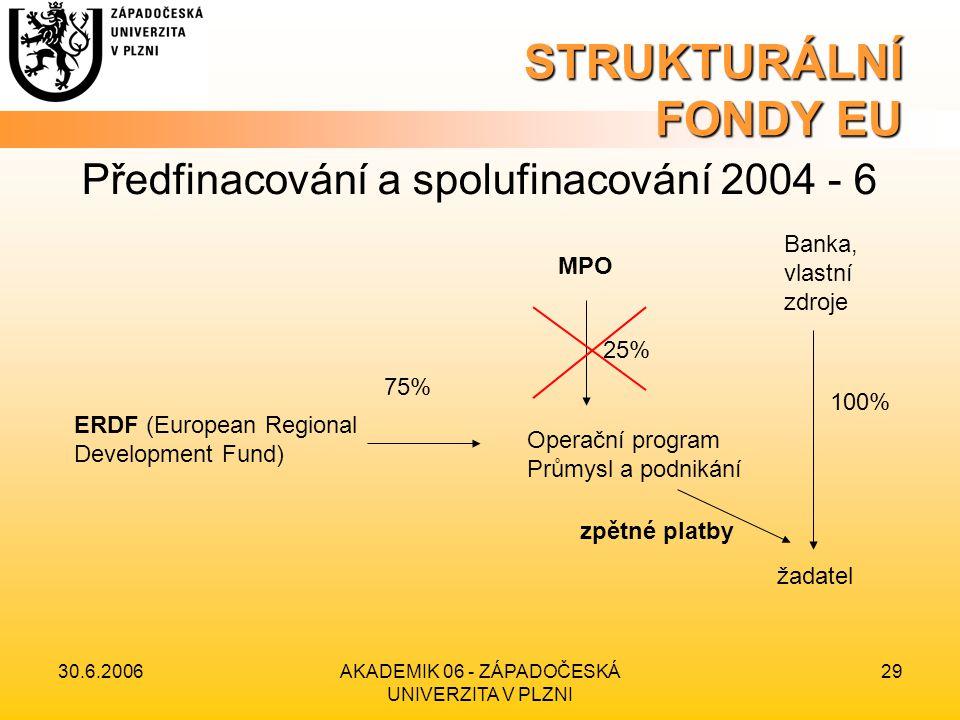 30.6.2006AKADEMIK 06 - ZÁPADOČESKÁ UNIVERZITA V PLZNI 29 STRUKTURÁLNÍ FONDY EU Předfinacování a spolufinacování 2004 - 6 Operační program Průmysl a podnikání 75% MPO 25% zpětné platby ERDF (European Regional Development Fund) Banka, vlastní zdroje žadatel 100%