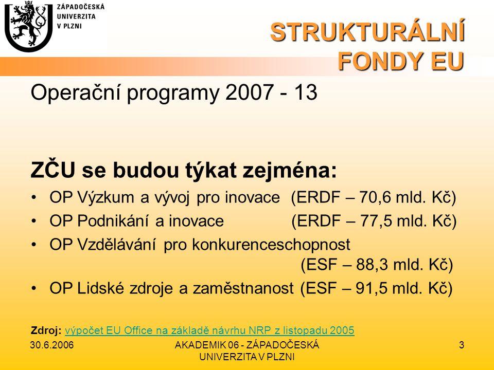 30.6.2006AKADEMIK 06 - ZÁPADOČESKÁ UNIVERZITA V PLZNI 4 STRUKTURÁLNÍ FONDY EU OP VaVpI: Výzkum a vývoj pro inovace 1.Rozvoj kapacit výzkumu a vývoje 2.Rozvoj spolupráce veřejného sektoru se soukromým ve výzkumu a vývoji pro inovace 3.Posilování kapacit vysokých škol pro terciární vzdělávání 4.Technická asistence
