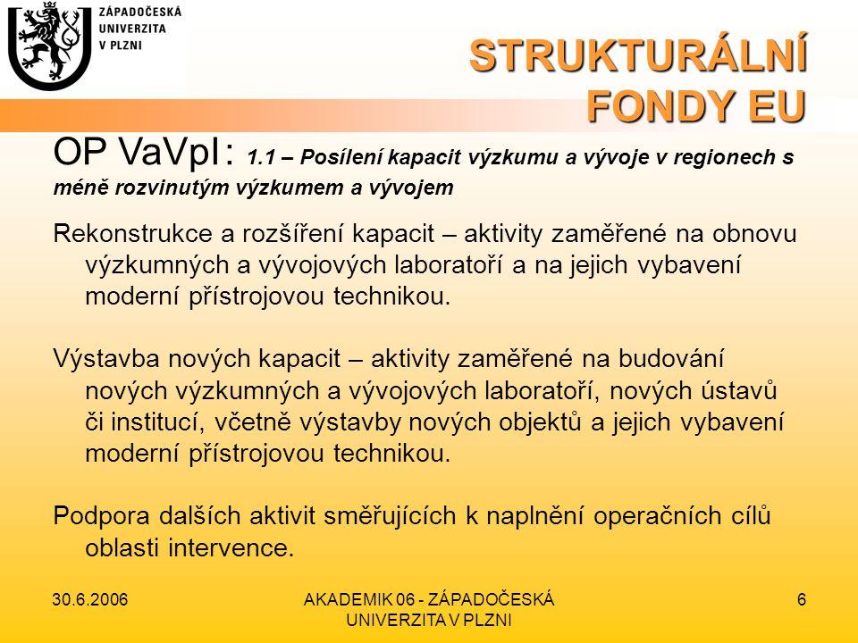 30.6.2006AKADEMIK 06 - ZÁPADOČESKÁ UNIVERZITA V PLZNI 17 STRUKTURÁLNÍ FONDY EU OP VK: 2.3 - Zvyšování úrovně a dopadů výzkumu a vývoje •Další vzdělávání pracovníků výzkumu a vývoje •Zlepšení pracovních podmínek v oblasti výzkumu a vývoje •Podpora vytváření kvalitních týmů výzkumu a vývoje •Příprava zapojení jedinců i týmů do mezinárodních projektů a sítí