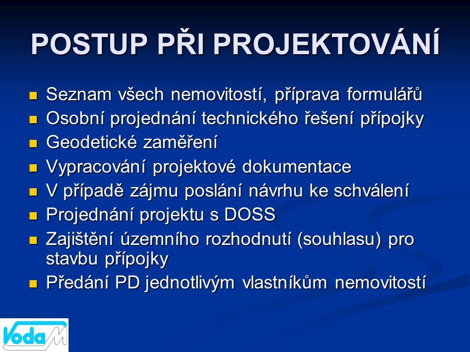 OSOBNÍ PROJEDNÁNÍ  Pověřený projektant (geodet) s průkazkou potvrzenou Městem Moravská Třebová