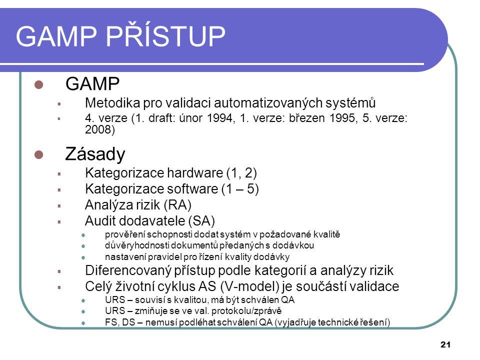 GAMP PŘÍSTUP  GAMP  Metodika pro validaci automatizovaných systémů  4.