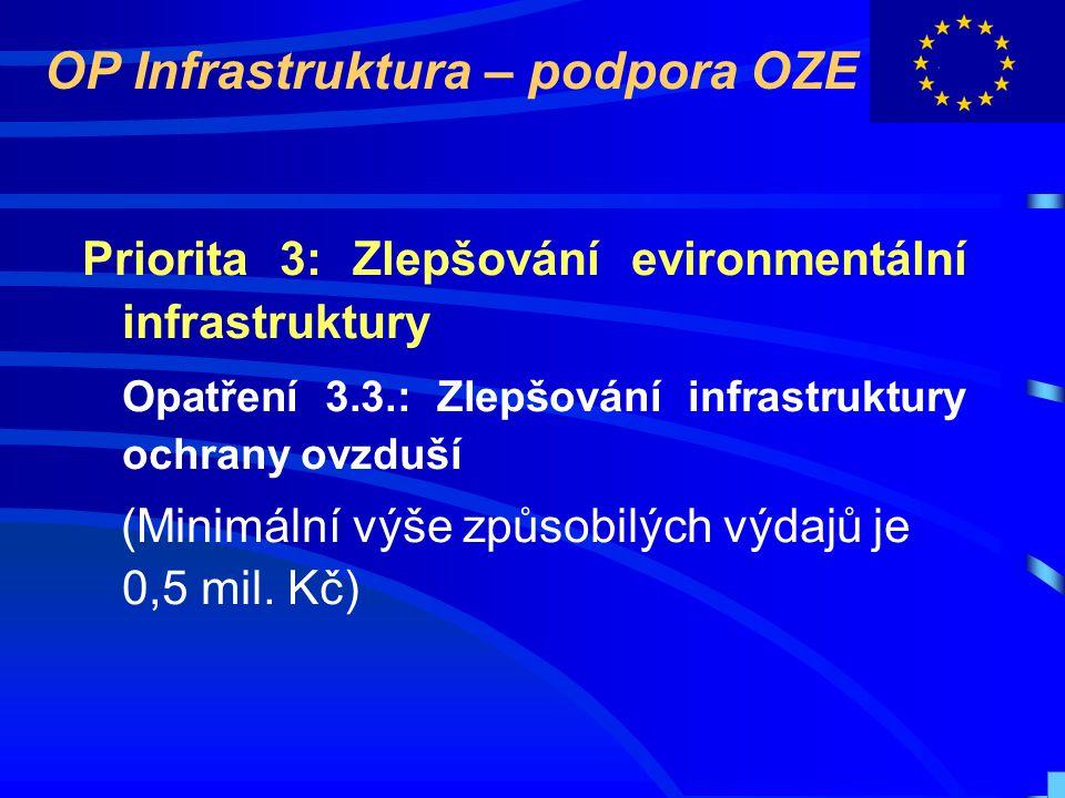 OP Infrastruktura – podpora OZE Priorita 3: Zlepšování evironmentální infrastruktury Opatření 3.3.: Zlepšování infrastruktury ochrany ovzduší (Minimální výše způsobilých výdajů je 0,5 mil.