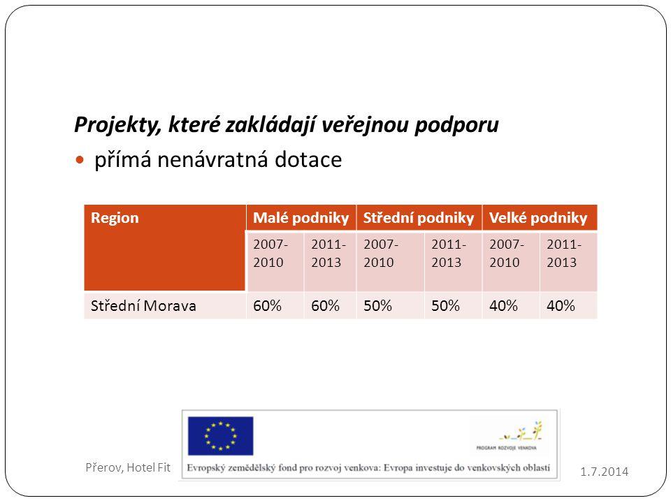 Projekty, které zakládají veřejnou podporu  přímá nenávratná dotace RegionMalé podnikyStřední podnikyVelké podniky 2007- 2010 2011- 2013 2007- 2010 2011- 2013 2007- 2010 2011- 2013 Střední Morava60% 50% 40% 1.7.2014 Přerov, Hotel Fit