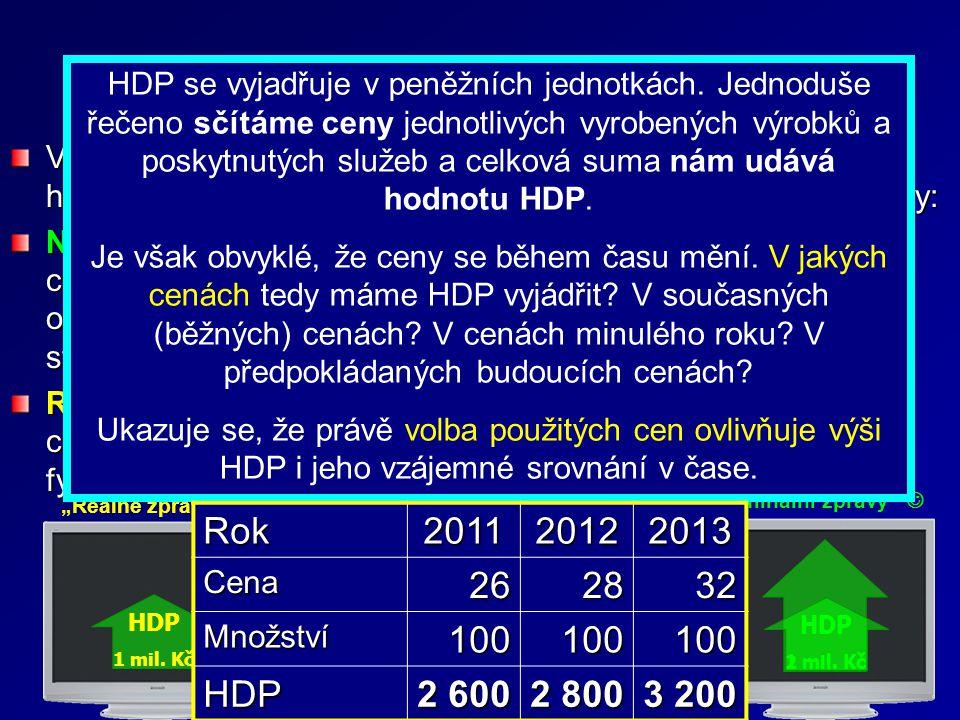 Produkt a změny cen Výpočet HDP je ovlivněn inflací (změnami cenové hladiny). Z hlediska ocenění (peněžního vyjádření) produkce rozlišujeme tedy: Nomi