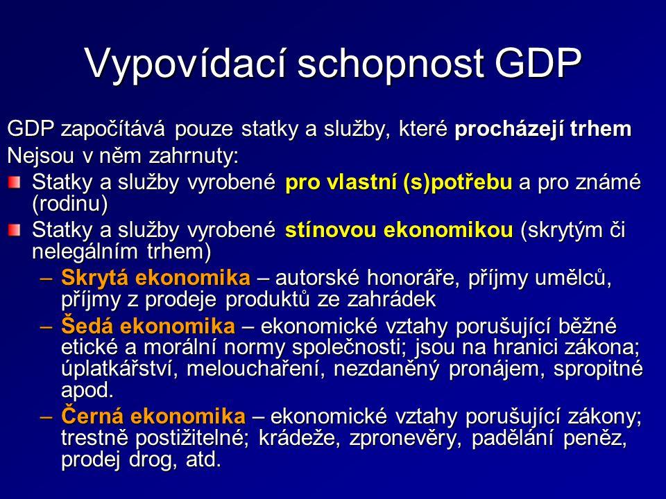 Vypovídací schopnost GDP GDP započítává pouze statky a služby, které procházejí trhem Nejsou v něm zahrnuty: Statky a služby vyrobené pro vlastní (s)potřebu a pro známé (rodinu) Statky a služby vyrobené stínovou ekonomikou (skrytým či nelegálním trhem) –Skrytá ekonomika – autorské honoráře, příjmy umělců, příjmy z prodeje produktů ze zahrádek –Šedá ekonomika – ekonomické vztahy porušující běžné etické a morální normy společnosti; jsou na hranici zákona; úplatkářství, melouchaření, nezdaněný pronájem, spropitné apod.