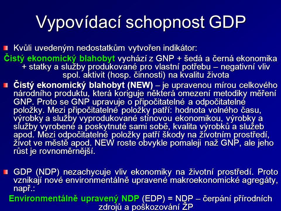Vypovídací schopnost GDP Kvůli uvedeným nedostatkům vytvořen indikátor: Čistý ekonomický blahobyt vychází z GNP + šedá a černá ekonomika + statky a služby produkované pro vlastní potřebu – negativní vliv spol.