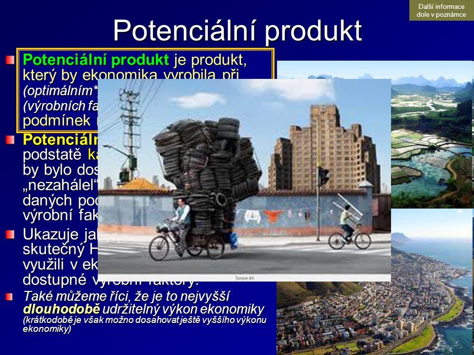 Potenciální produkt je produkt, který by ekonomika vyrobila při (optimálním*) využití všech zdrojů (výrobních faktorů), které je za daných podmínek možné využít.