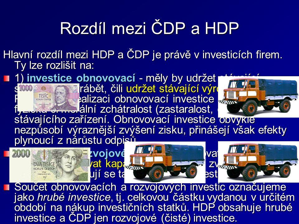 Rozdíl mezi ČDP a HDP Hlavní rozdíl mezi HDP a ČDP je právě v investicích firem. Ty lze rozlišit na: 1) investice obnovovací - měly by udržet stávajíc
