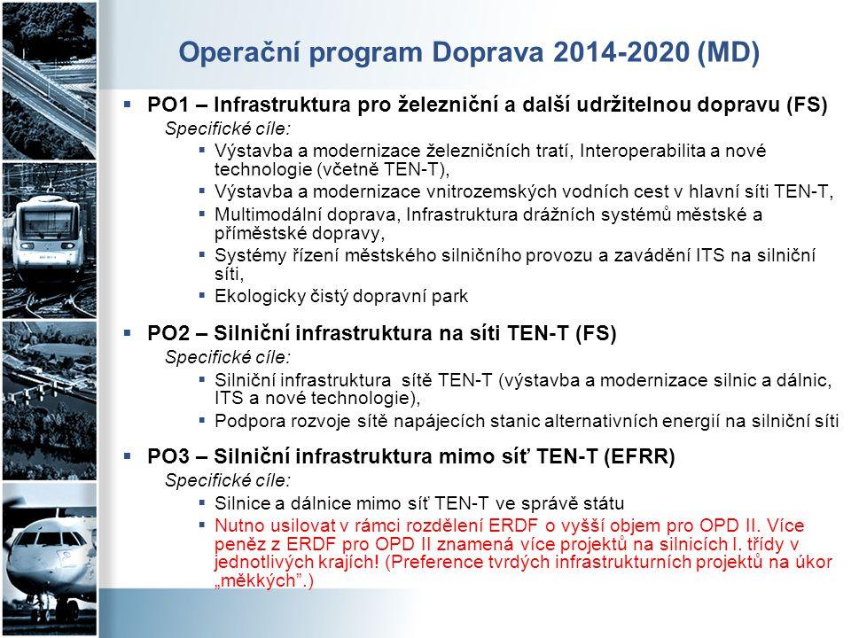 Operační program Doprava 2014-2020 (MD)  PO1 – Infrastruktura pro železniční a další udržitelnou dopravu (FS) Specifické cíle:  Výstavba a moderniza