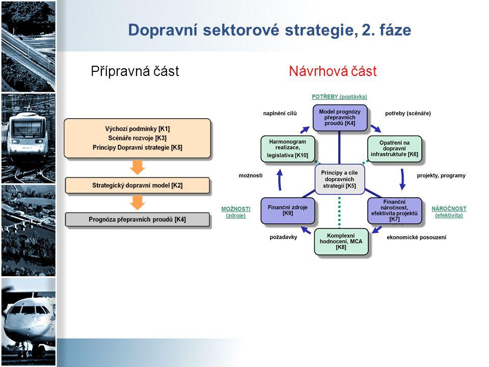 Dopravní sektorové strategie, 2. fáze Přípravná částNávrhová část