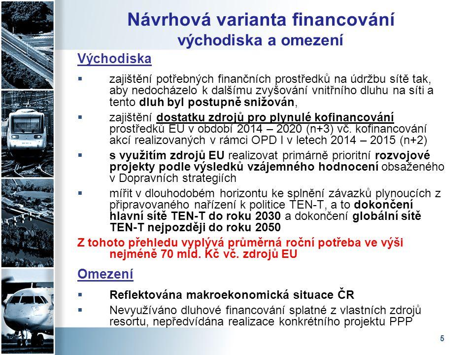 5 Návrhová varianta financování východiska a omezení Východiska  zajištění potřebných finančních prostředků na údržbu sítě tak, aby nedocházelo k dal