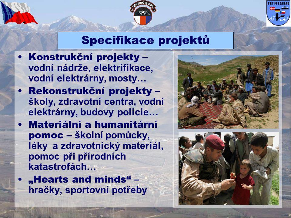 KHASH • •Sharan – Výstavba vodní nádrže pro místní školu: 3377 $ FAjZABAD- sirotčinec • •Výstavba budovy kuchyně: 3500 $ KOHESTAN • • Wakhirdew – výstavba vodní nádrže pro vesnici 5727 $ Dokončené projekty KHASH • • Tajek – vodní nádrž pro vesnici a školu 5800 $ ARGHANJ KHAH • •Som Darrah – elektrifikace vesnice a oprava vodní elektrárny: 6056 $