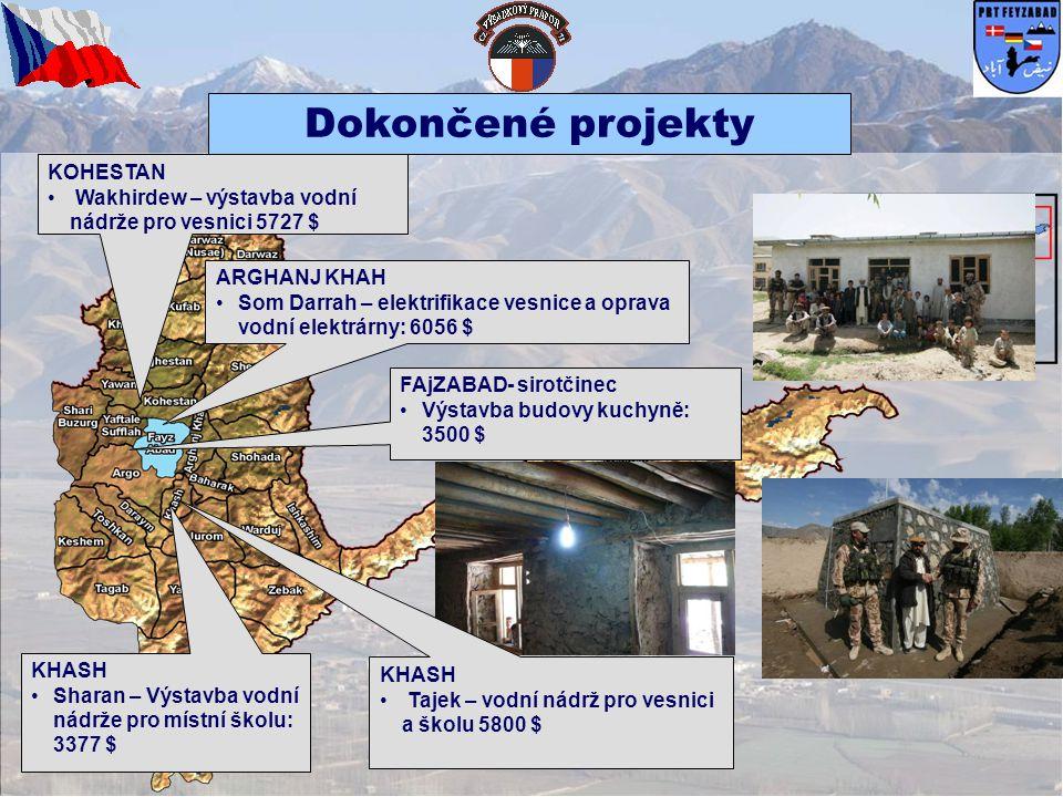 KHASH • •Sharan – Výstavba vodní nádrže pro místní školu: 3377 $ FAjZABAD- sirotčinec • •Výstavba budovy kuchyně: 3500 $ KOHESTAN • • Wakhirdew – výst