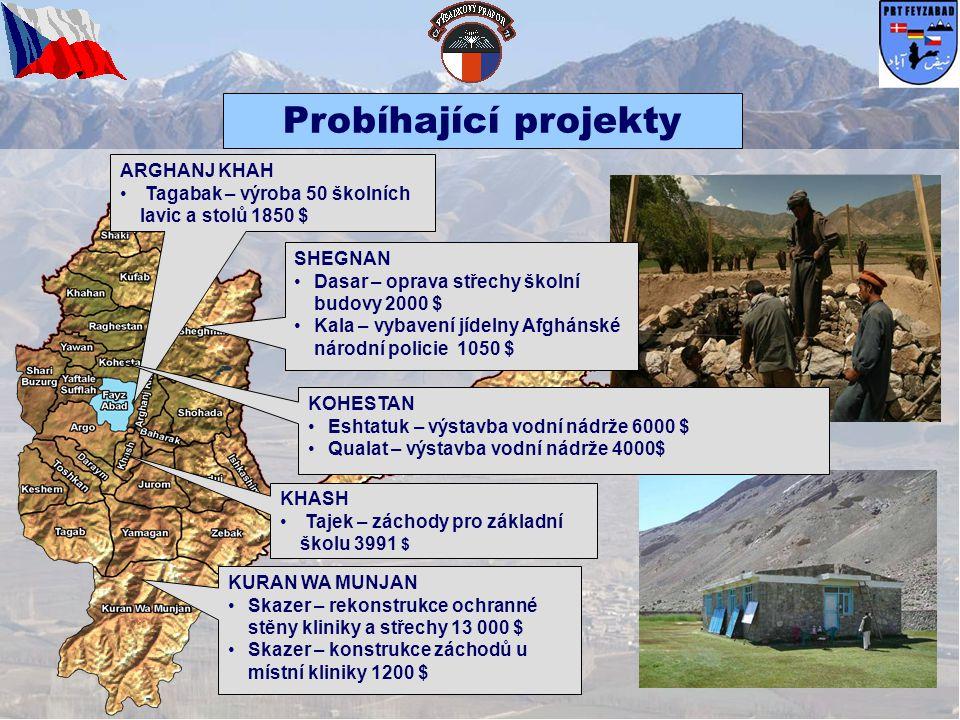 YAMGAN • •Gharmi – rekonstrukce kanceláře distrikt managera 3000 $ • •Gharmi, Kaw – rekonstrukce vodní elektrárny 3000 $ KOHESTAN • •Wakhirdew – rekonstrukce školy: 3000 $ KURAN WA MUNJAN • •Paskoran – konstrukce mostu 4000 $ • •Skazer výstavba školy 60 000 $ ARGHANJ KHAN • •Som Dareh – předání školních stanů 2000 $ • •Banio – rekonstrukce školy 4000 $ YAWAN • •Výstavba mostu 45 000 $ RAGH • •Ahmador – rekonstrukce školy 5 000 $ Plánované projekty
