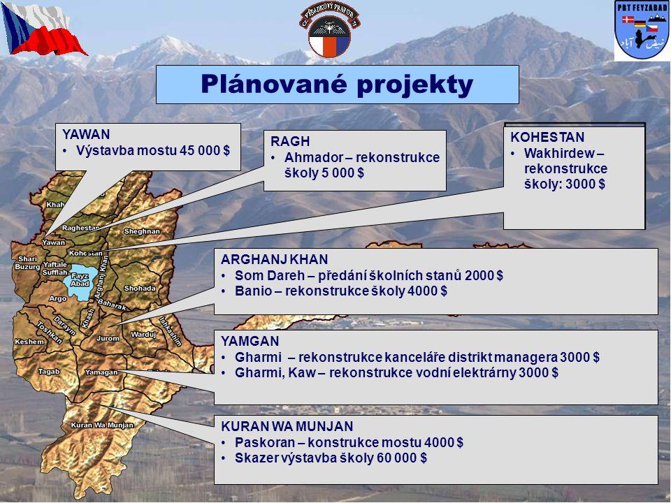 YAMGAN • •Gharmi – rekonstrukce kanceláře distrikt managera 3000 $ • •Gharmi, Kaw – rekonstrukce vodní elektrárny 3000 $ KOHESTAN • •Wakhirdew – rekon
