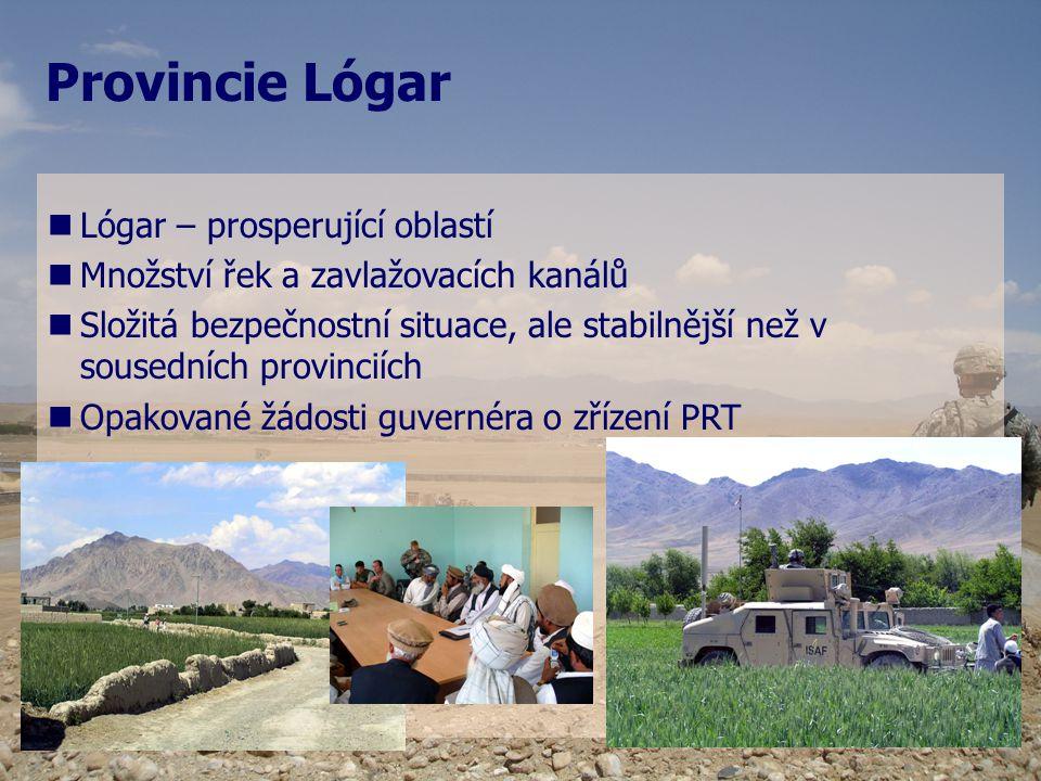 Provincie Lógar   Lógar – prosperující oblastí   Množství řek a zavlažovacích kanálů   Složitá bezpečnostní situace, ale stabilnější než v souse