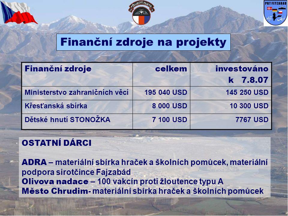 Finanční zdrojecelkeminvestováno k 7.8.07 Ministerstvo zahraničních věcí195 040 USD145 250 USD Křesťanská sbírka8 000 USD10 300 USD Dětské hnutí STONO