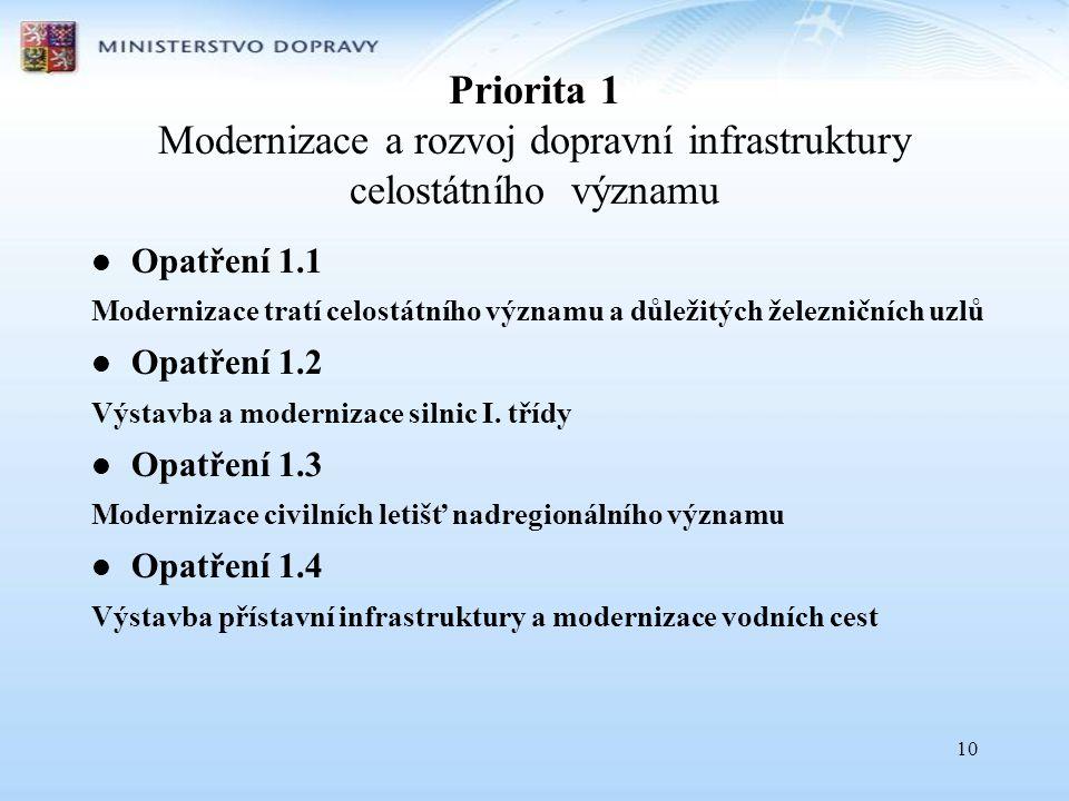 10 Priorita 1 Modernizace a rozvoj dopravní infrastruktury celostátního významu  Opatření 1.1 Modernizace tratí celostátního významu a důležitých železničních uzlů  Opatření 1.2 Výstavba a modernizace silnic I.