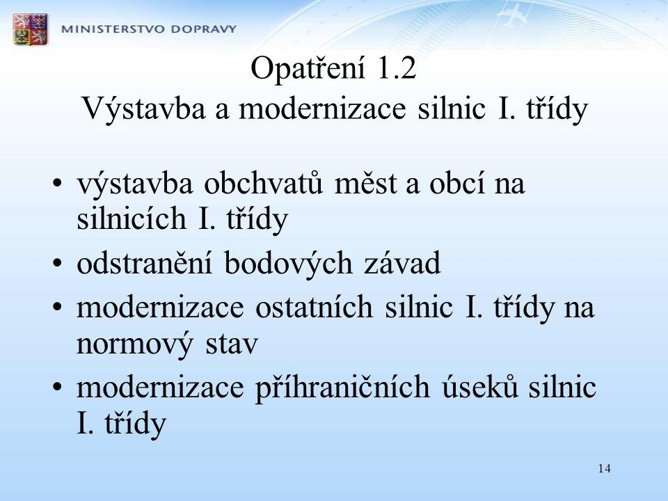 14 Opatření 1.2 Výstavba a modernizace silnic I. třídy •výstavba obchvatů měst a obcí na silnicích I. třídy •odstranění bodových závad •modernizace os