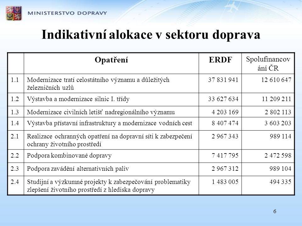 17 Opatření 1.4 Výstavba přístavní infrastruktury a modernizace vodních cest •Pro labsko-vltavskou vodní cestu •Modernizace + odstranění úzkých míst (mosty / zdymadla) •Finanční alokace: 8,4 mil EUR •Spolufinancování - SFDI 3,6 mil.
