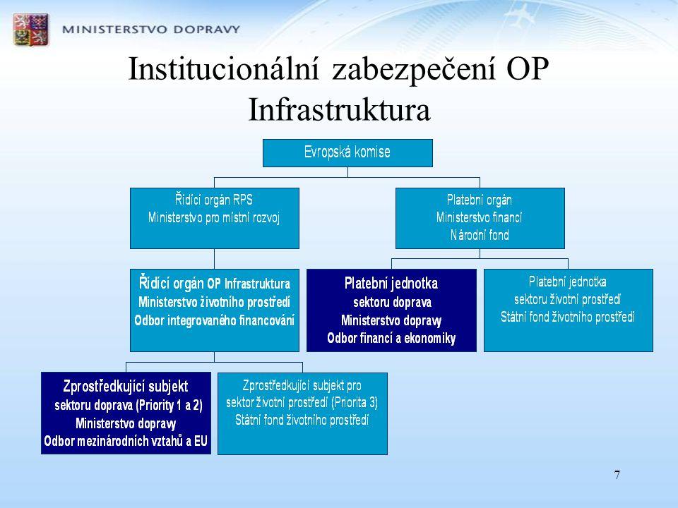18 Opatření 1.4 Výstavba přístavní infrastruktury a modernizace vodních cest •odstranění úzkých míst a normalizace parametrů na stávající labsko-vltavské vodní cestě •modernizace přístavní infrastruktury, např.
