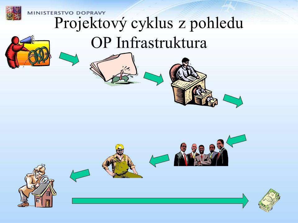 9 Projektový cyklus z pohledu OP Infrastruktura